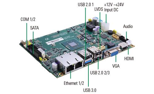 CAPA843 3.5-inch Embedded SBC