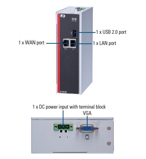 Industrial Firewall System