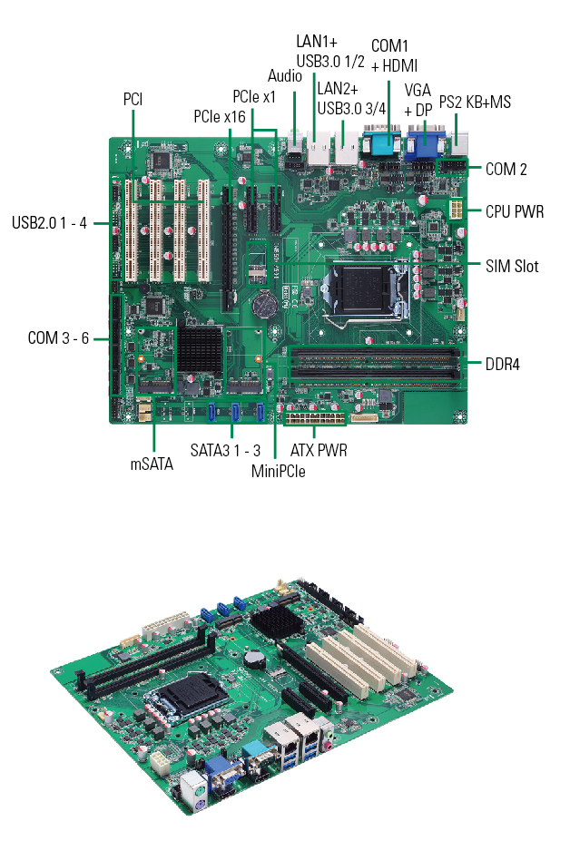 IMB501 Industrial Motherboard