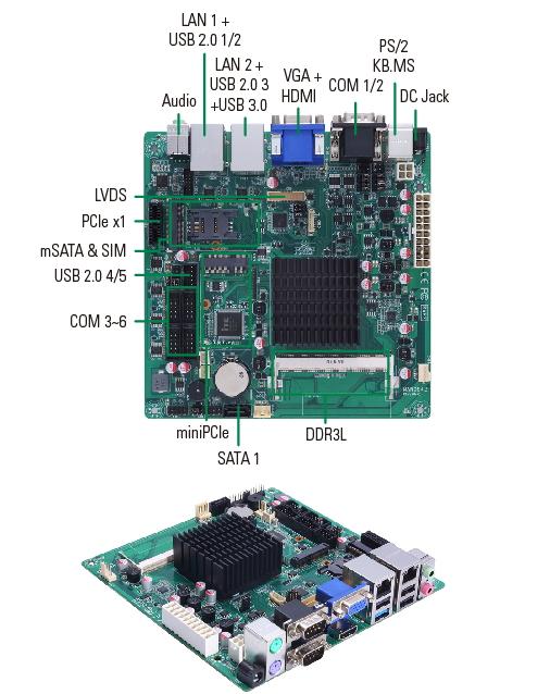 MANO842 Mini ITX SBC
