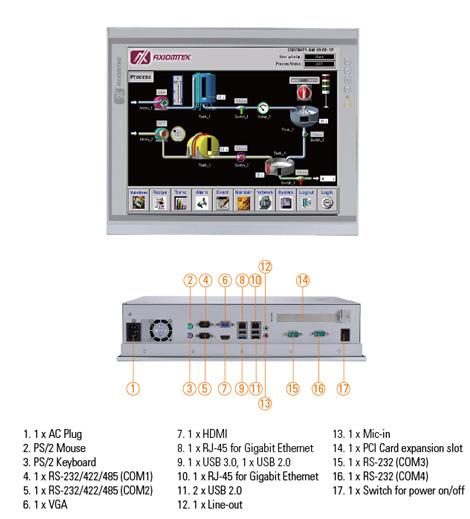 P1177E-842 Panel PC