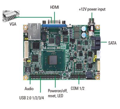 PICO842 Pico-ITX SBC