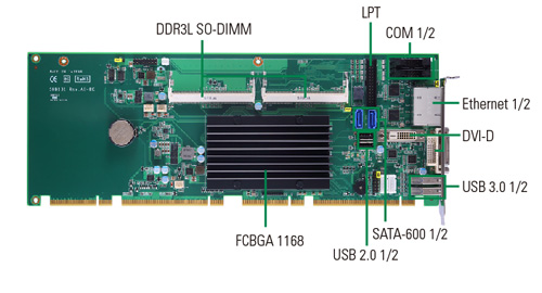 SHB131 Single Board Computer