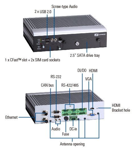 Vehicle Embedded Box PC
