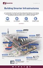 Smart-Infrastructure