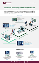 Advanced Technology for Smart Healthcare
