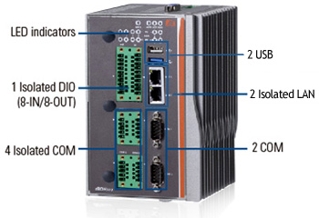 rBOX510-6COM(ATEX/C1D2)