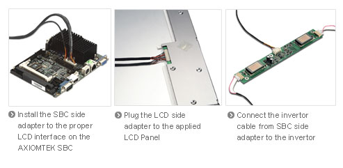 How to install the LCD Wiring Kits
