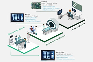 /eDM/Advanced_Technology_for_Smart_Healthcare.html