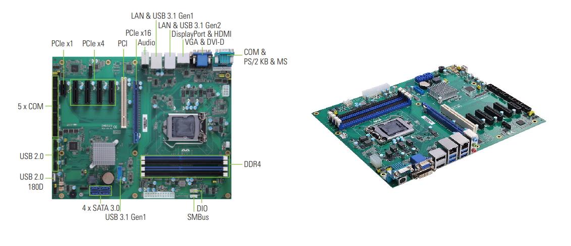 IMB521R & IMB520R