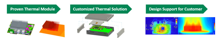Thermal Solution
