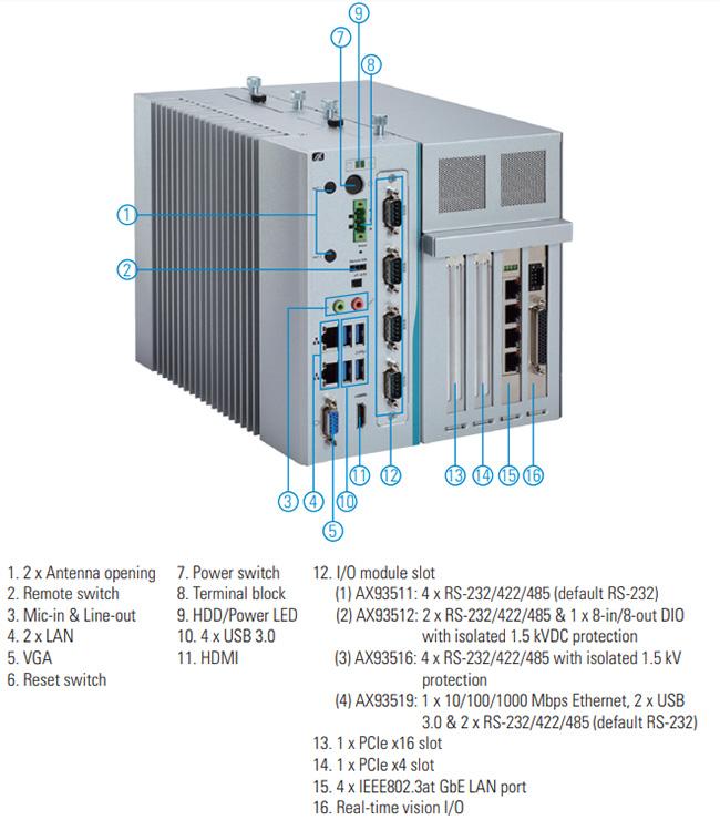 IPS962-512-PoE